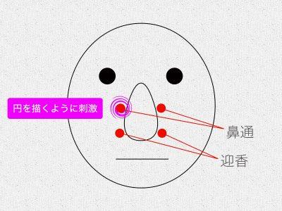 冬こそ鼻呼吸が大切、鼻を通すコツ一覧 〜鼻づまりに効くツボ・アロマ・筋膜リリース・鼻うがい・呼吸法・ヨガポーズ〜