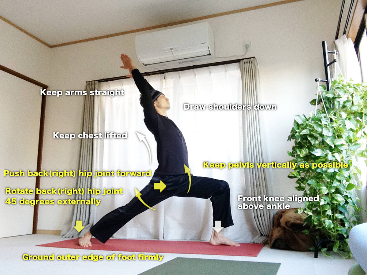 Virabhadrasana 1 (Warrior 1)